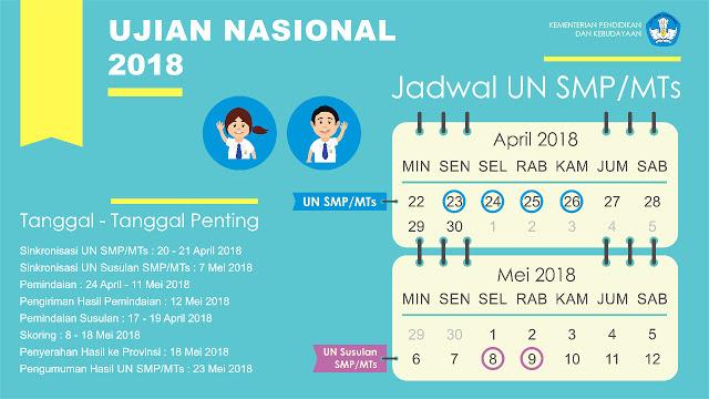 Jadwal Ujian Nasional Berbasis Komputer (UNBK) 2018