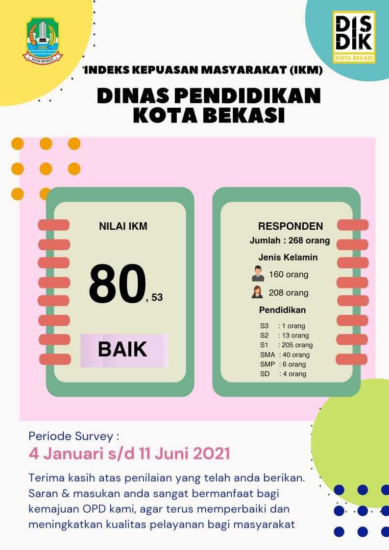 IKM Dinas Pendidikan Kota Bekasi